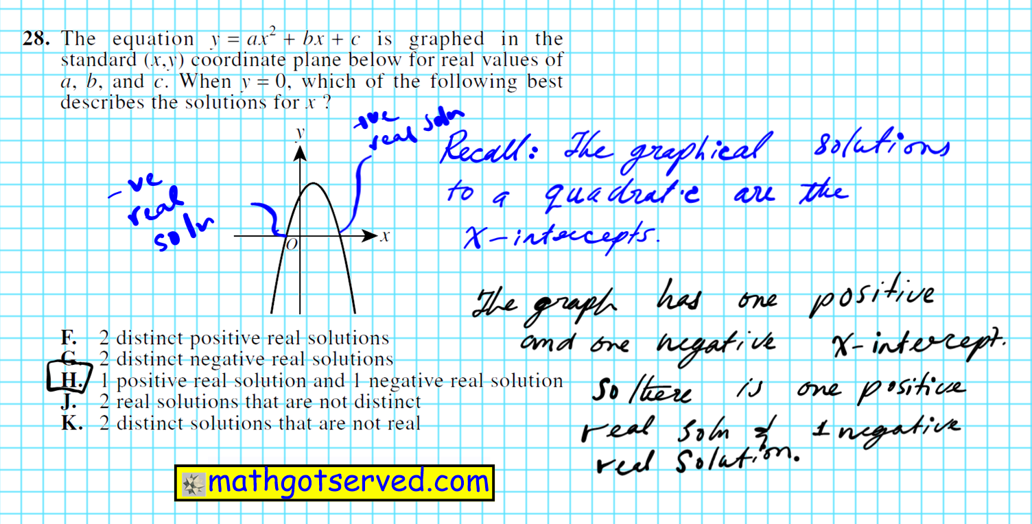 using graphs of quadratics to describe nature of roots real imaginary positive negative
