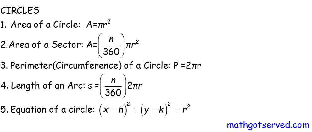 Must know circle formulas for the ACT area circumference perimeter sector arc length
