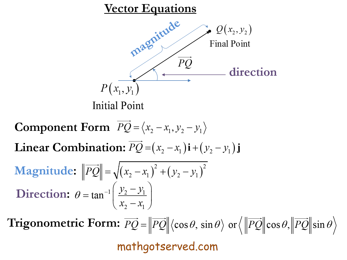 how to vector equations component larson precalulus precalc how to  linear combination magnitude projection direction trigonometric form initial point final vector