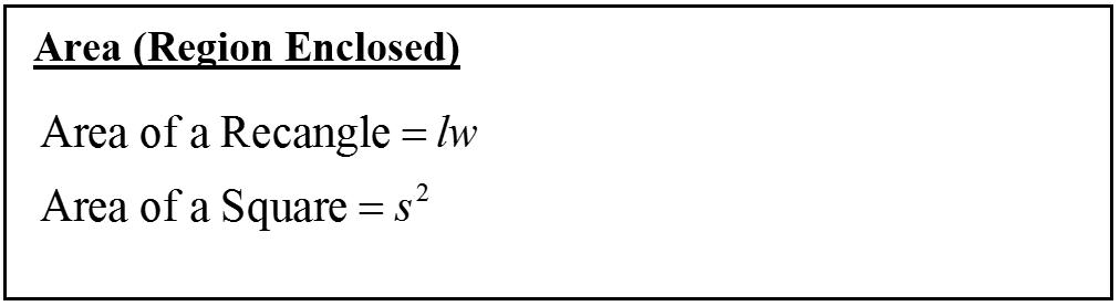 Area formula for CBEST