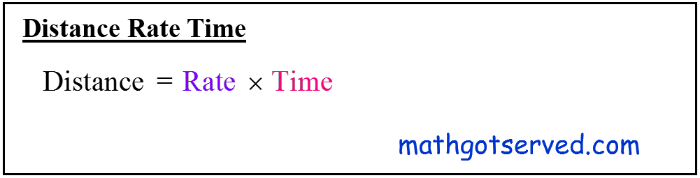cbest formula how to find rate time distance