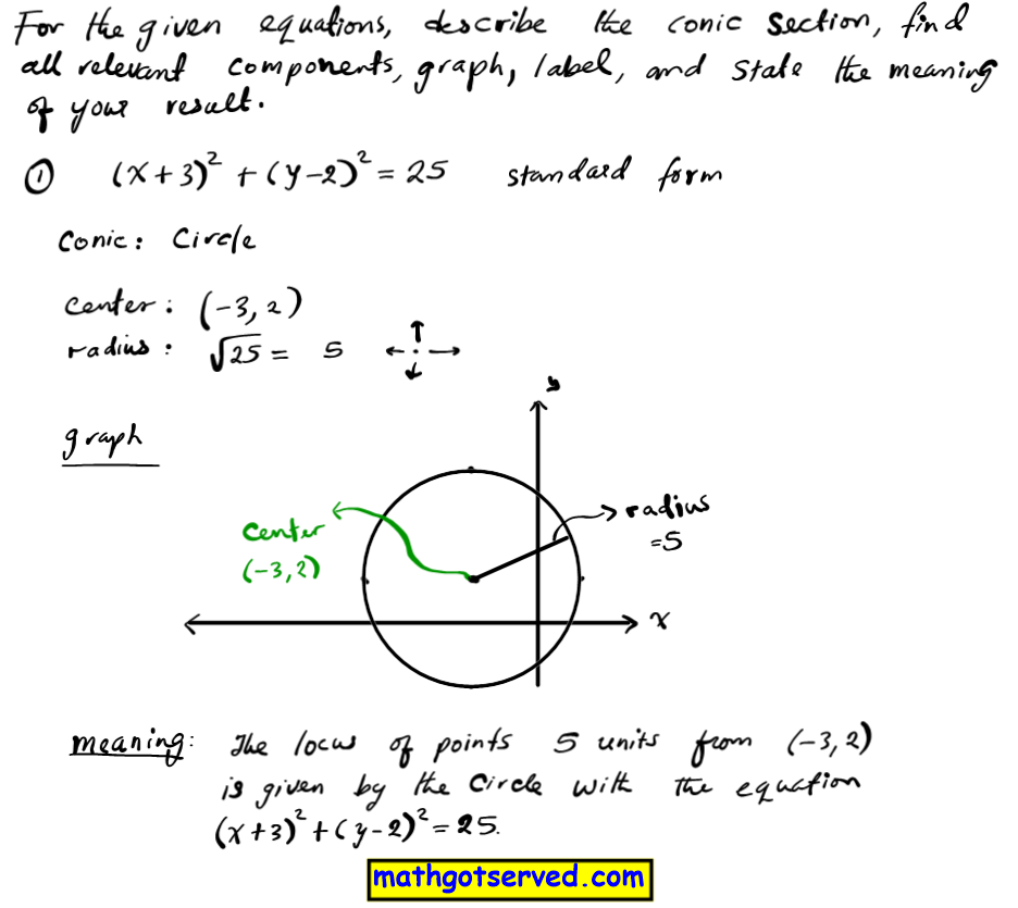 How to Graph Circle Center Radius form of  a circle using the center and radius