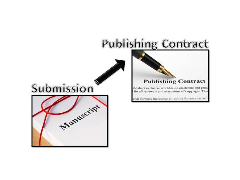 Selecting Manuscripts for Publication