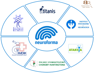 Logo's of Neuroforma user organisations