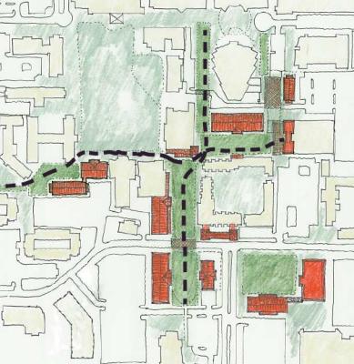 Planning and urban design