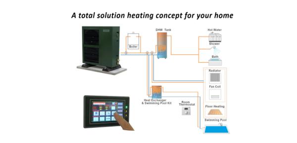 Air Source Heat Pump's