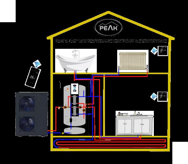 """Peak """"Plug & Play"""" Air Source Heat Pump Heating & Hot Water System"""