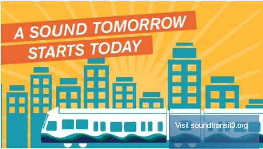 Sound Transit Survey Responses