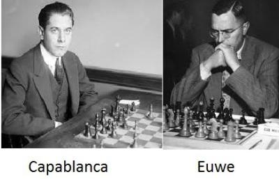 World Champions: Jose Raul Casablanca & Max Euwe