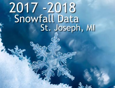 Snowfall Measurements 2017-18 Winter