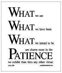What is the Meaning of Patience