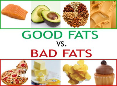 Fats You Need To Eat!!