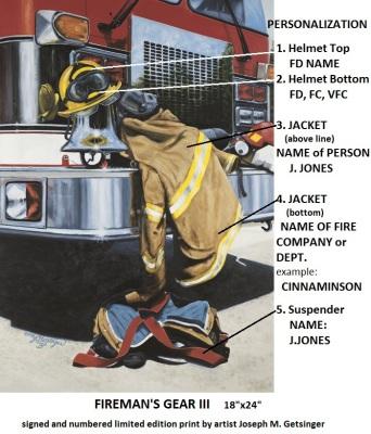 Firefighter Gear