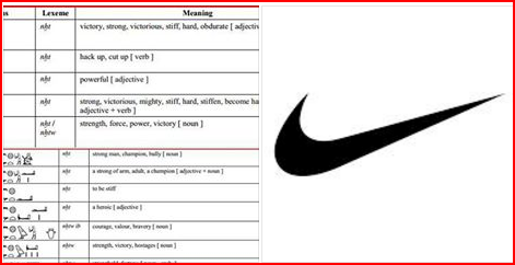 The Origin of the Word Nike?.....