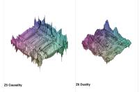 Causality-Duality
