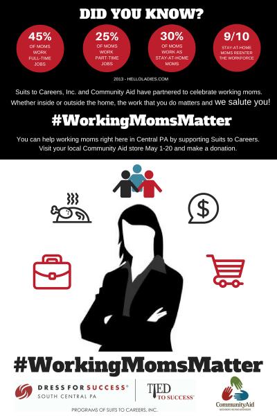 #WorkingMomsMatter Fundraiser, May 1-20 at Community Aid!