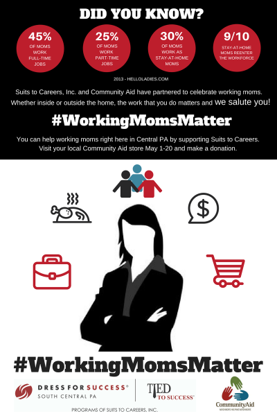 #WorkingMomsMatter Fundraiser, May 1-20 at Community Aid!