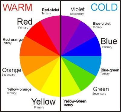 Color Wheel: Warm and Cool Colors