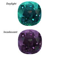 Alexandrite Gemstones