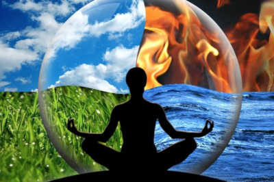 Image of the Four Dosha's in Ayurveda