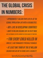 The global crisis in numbers