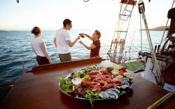 Charter Sails