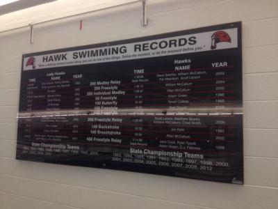 Bozeman HS Swim Team