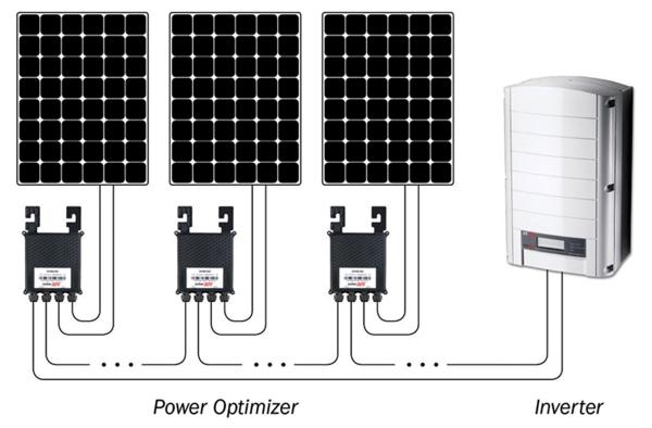 SolarEdge DC Optimzer