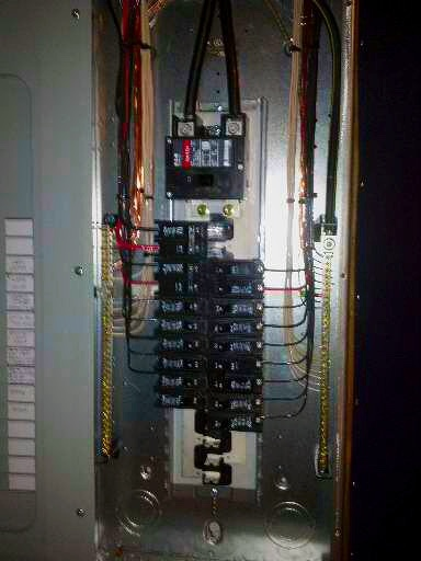 Your Electrical Panel