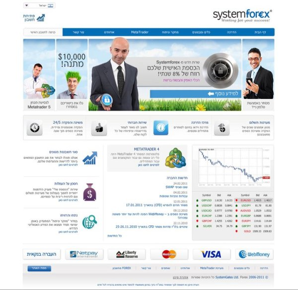 System Forex hebrew website