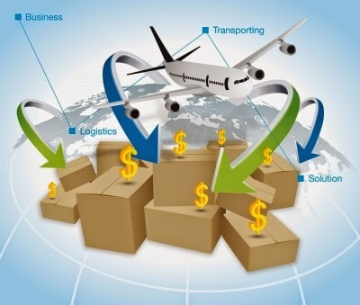 Marketing Supply Chain Services