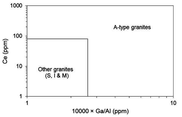 Whalen et al. 1987