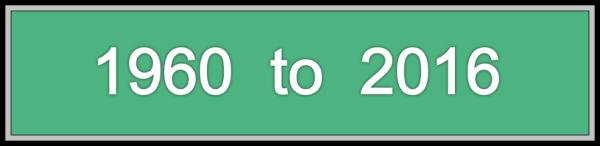 Title 16
