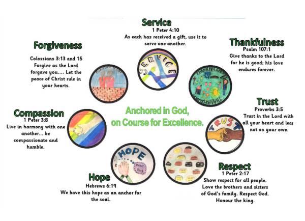 St Mary's Island Primary School Values