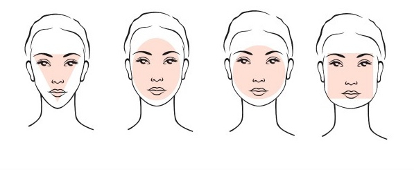 Countering and Face Shape