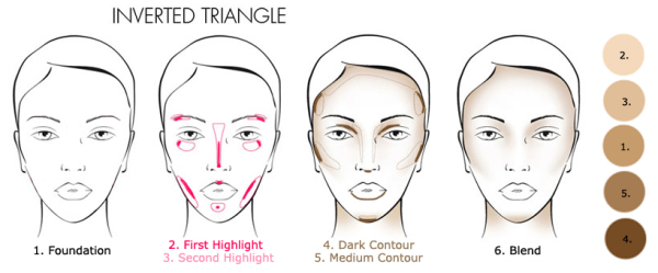 Heart Shape Face or Inverted Triangle