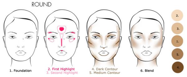 Round Shape Face