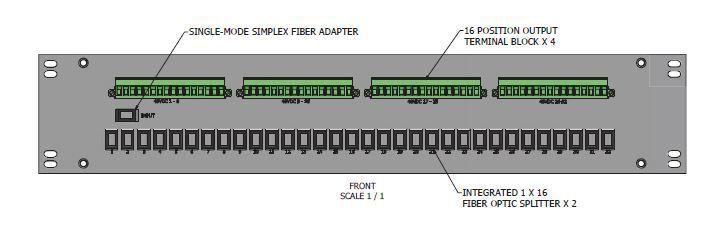 Fiber Transcievers