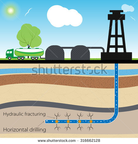 What Fracking is and why we don't need it; Guest Blog