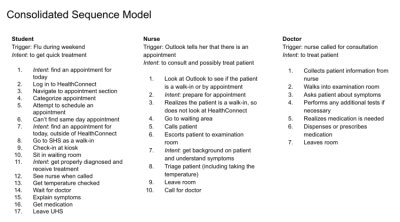 Consolidated Sequence Model