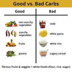 HEALTHY CARB OPTIONS