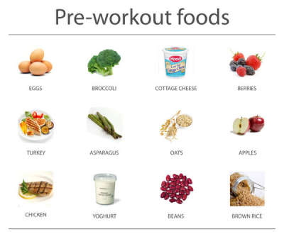 GUIDE TO A PRE-WORKOUT MEAL