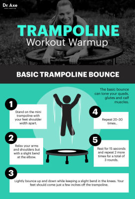 Risks of a Trampoline Workout