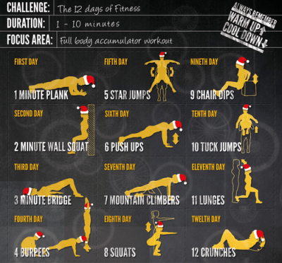 OUR 12 Days of AFI FITMAS Challenge 2017