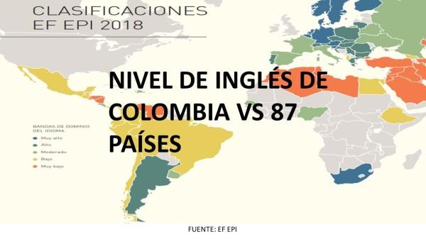 NIVEL INGLÉS COLOMBIA VS 87 PAÍSES