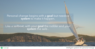 Change begins with a goal but needs a system