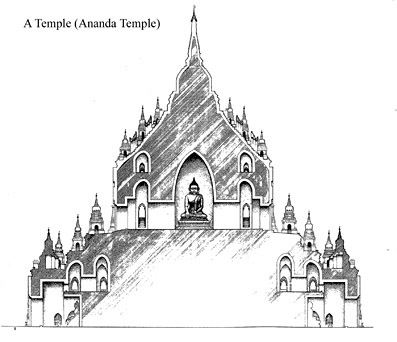 A temple cross section