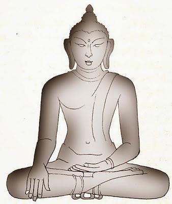 Buddha Mudras