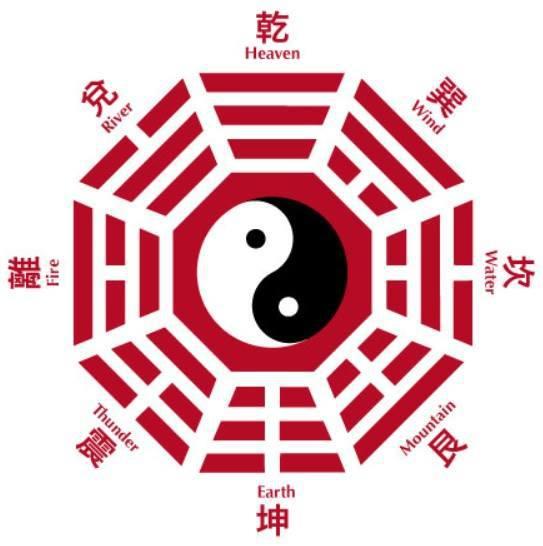 Tai Chi Energy