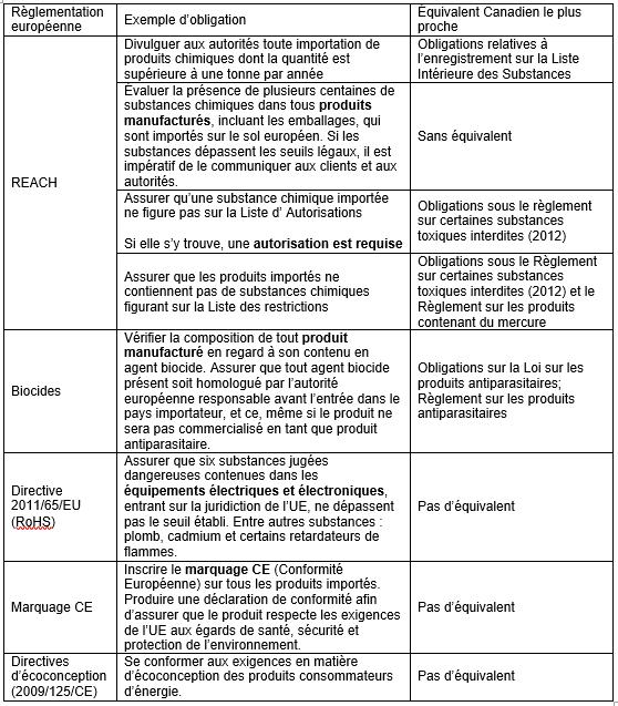 CETA-table_FR